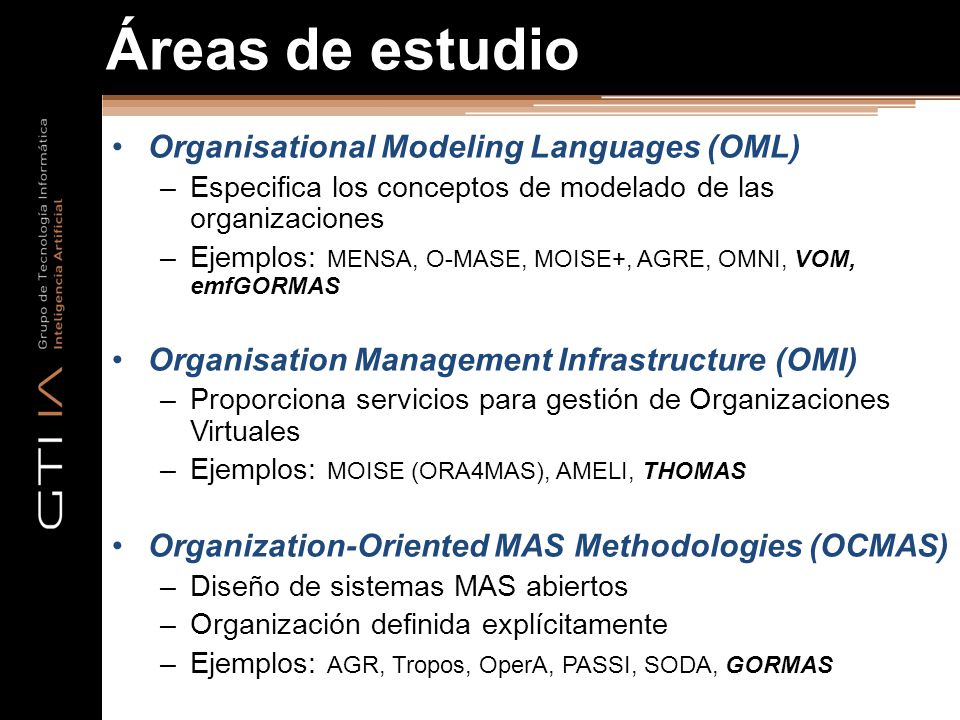 Áreas de estudio Organisational Modeling Languages (OML)