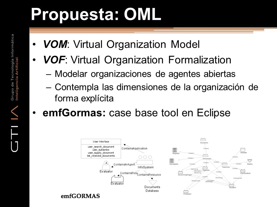 Propuesta: OML VOM: Virtual Organization Model