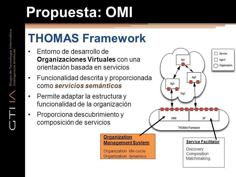 Propuesta: OMI THOMAS Framework