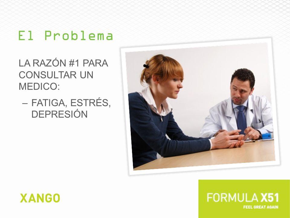 El Problema La razón #1 para consultar un medico: