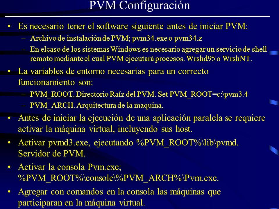 PVM Configuración Es necesario tener el software siguiente antes de iniciar PVM: Archivo de instalación de PVM; pvm34.exe o pvm34.z.