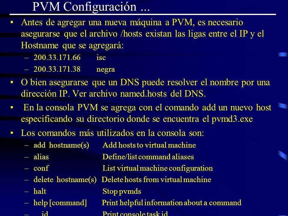 PVM Configuración ...