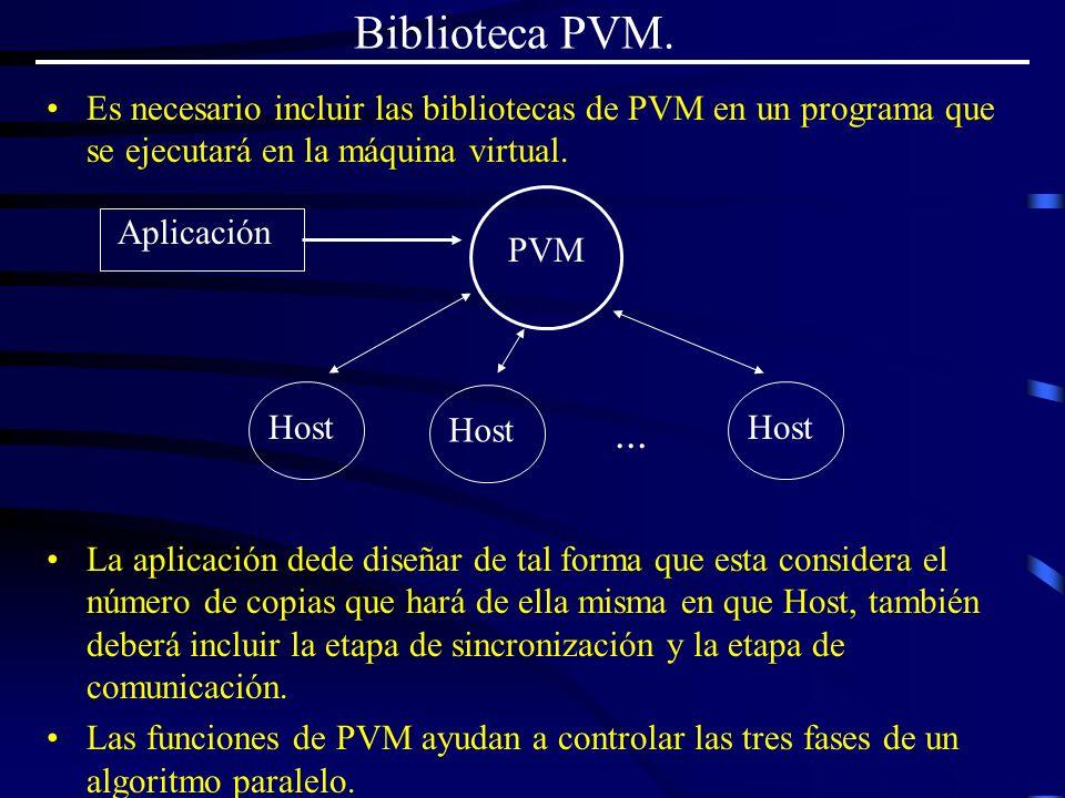 Biblioteca PVM. Es necesario incluir las bibliotecas de PVM en un programa que se ejecutará en la máquina virtual.