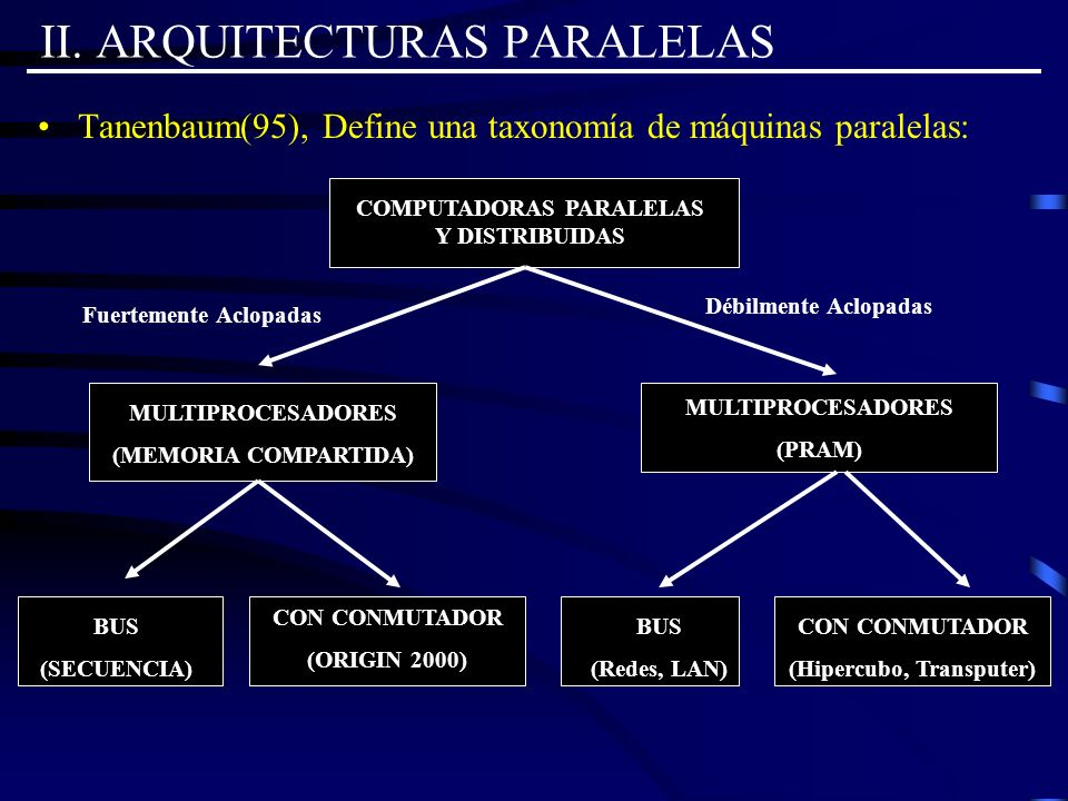 II. ARQUITECTURAS PARALELAS