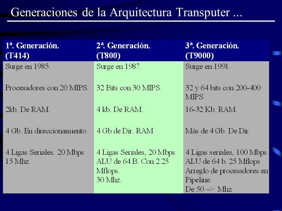 Generaciones de la Arquitectura Transputer ...