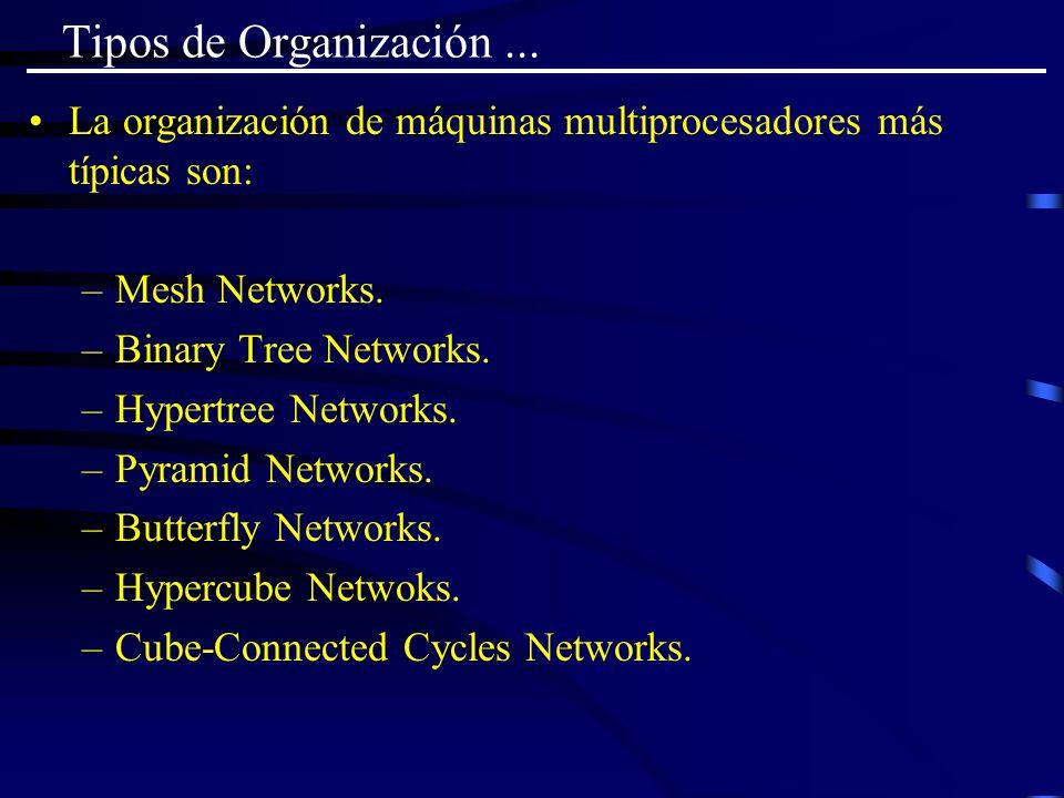 Tipos de Organización ... La organización de máquinas multiprocesadores más típicas son: Mesh Networks.