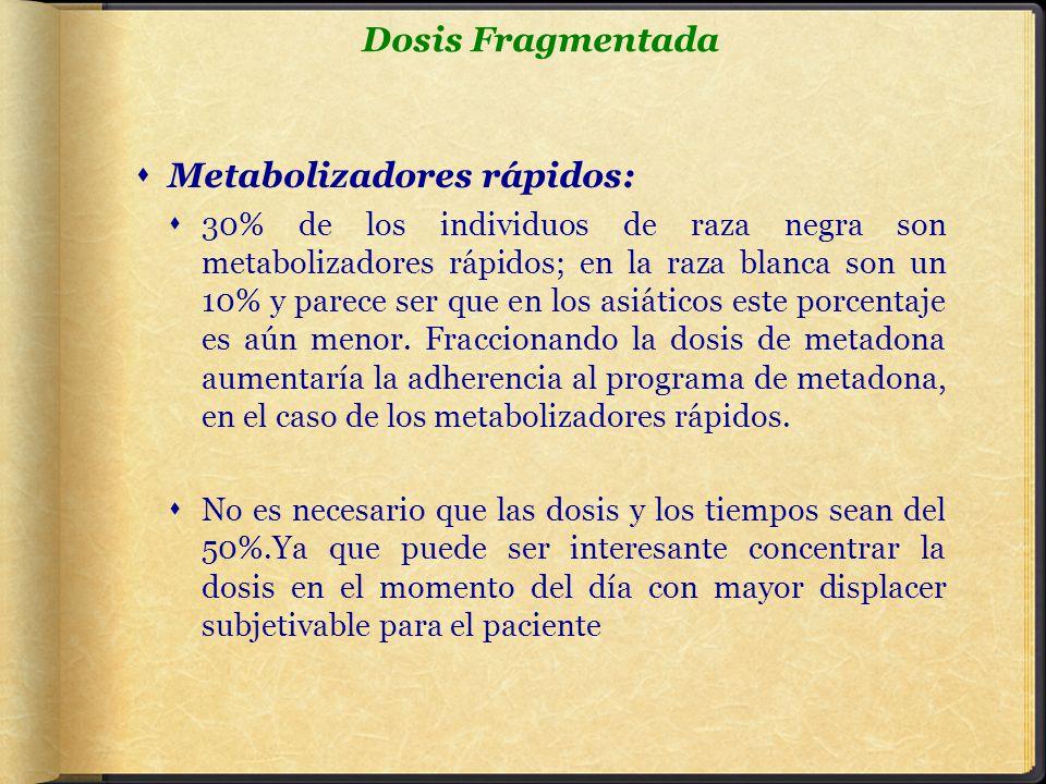 Metabolizadores rápidos: