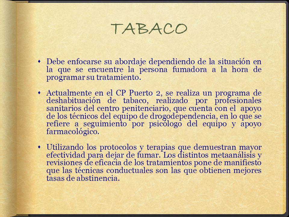TABACO Debe enfocarse su abordaje dependiendo de la situación en la que se encuentre la persona fumadora a la hora de programar su tratamiento.