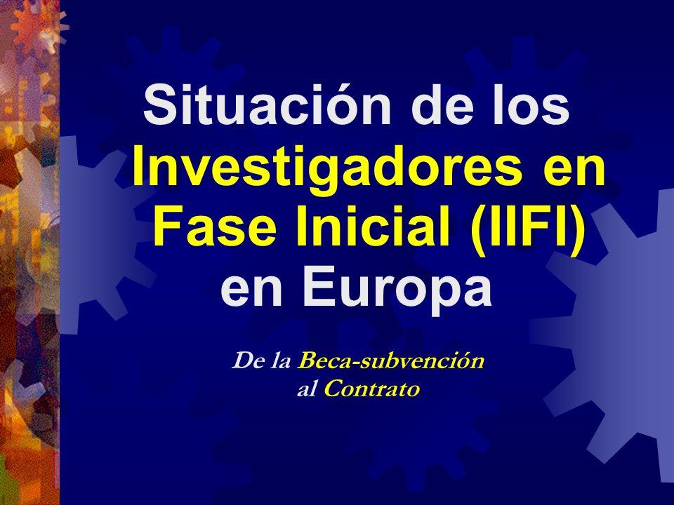 Situación de los Investigadores en Fase Inicial (IIFI)