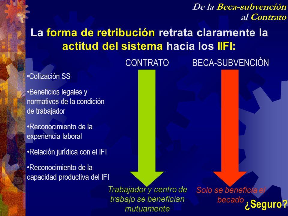 De la Beca-subvención al Contrato. La forma de retribución retrata claramente la actitud del sistema hacia los IIFI: