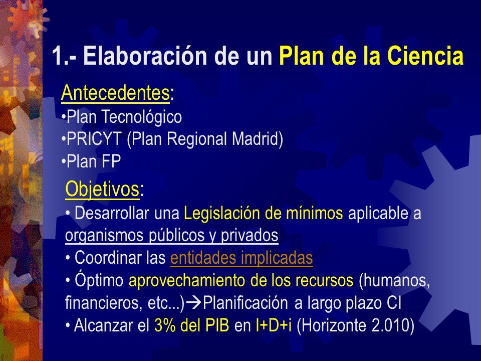 1.- Elaboración de un Plan de la Ciencia