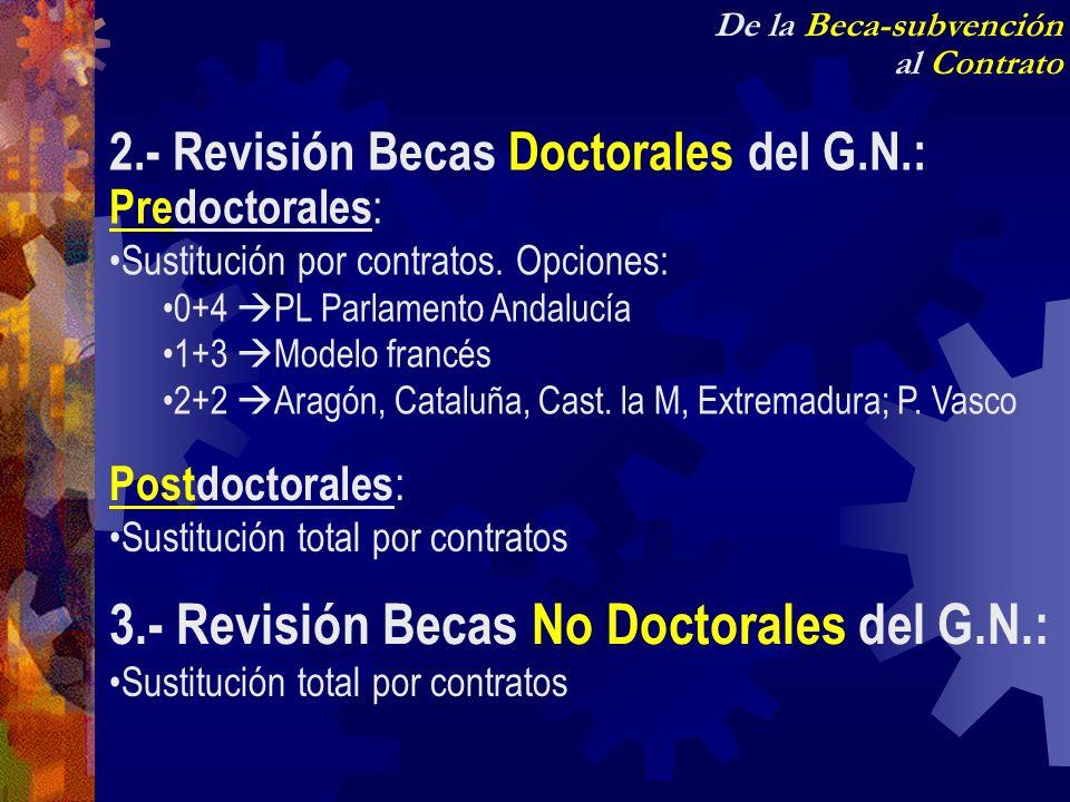 3.- Revisión Becas No Doctorales del G.N.: