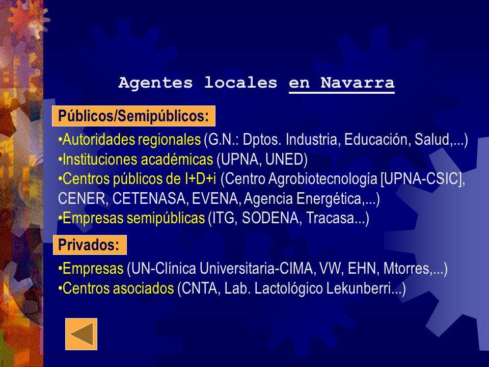 Agentes locales en Navarra