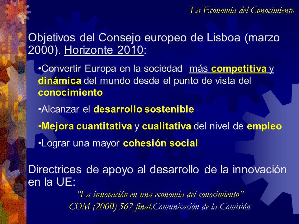 Objetivos del Consejo europeo de Lisboa (marzo 2000). Horizonte 2010: