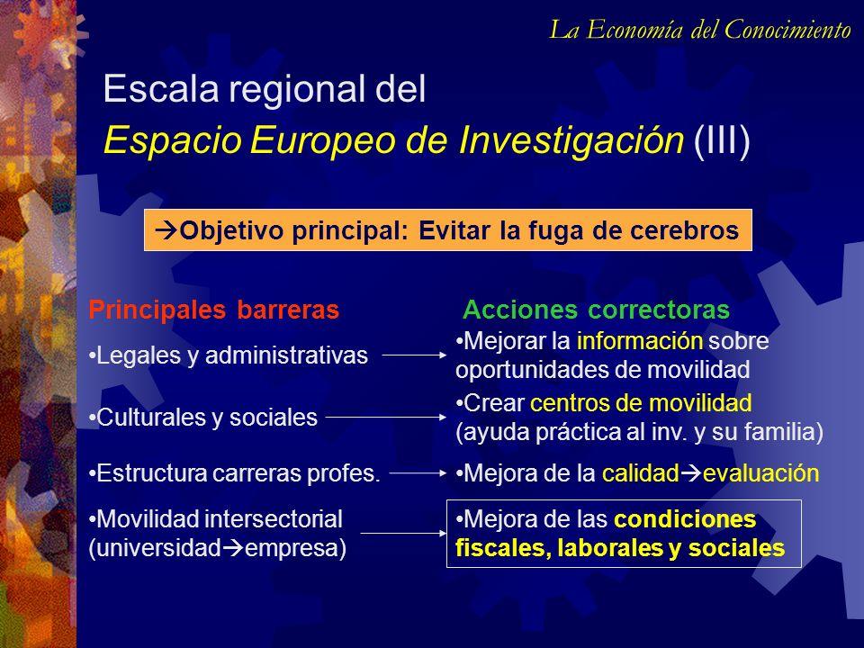 Espacio Europeo de Investigación (III)