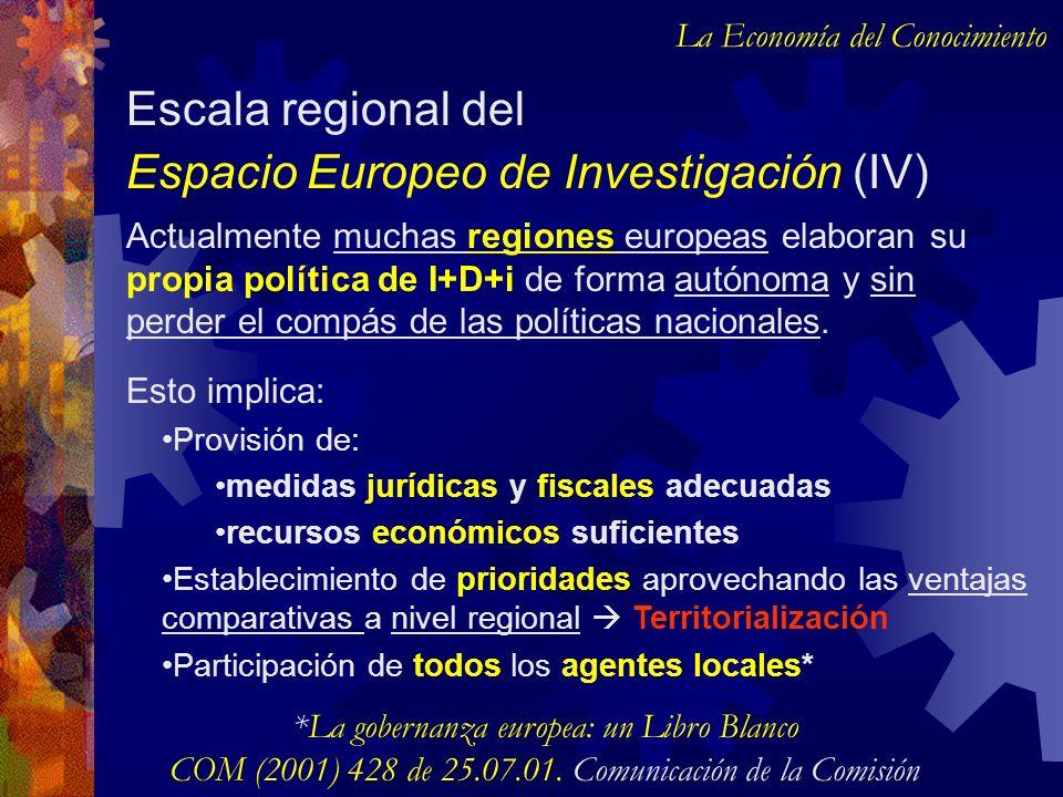 Espacio Europeo de Investigación (IV)