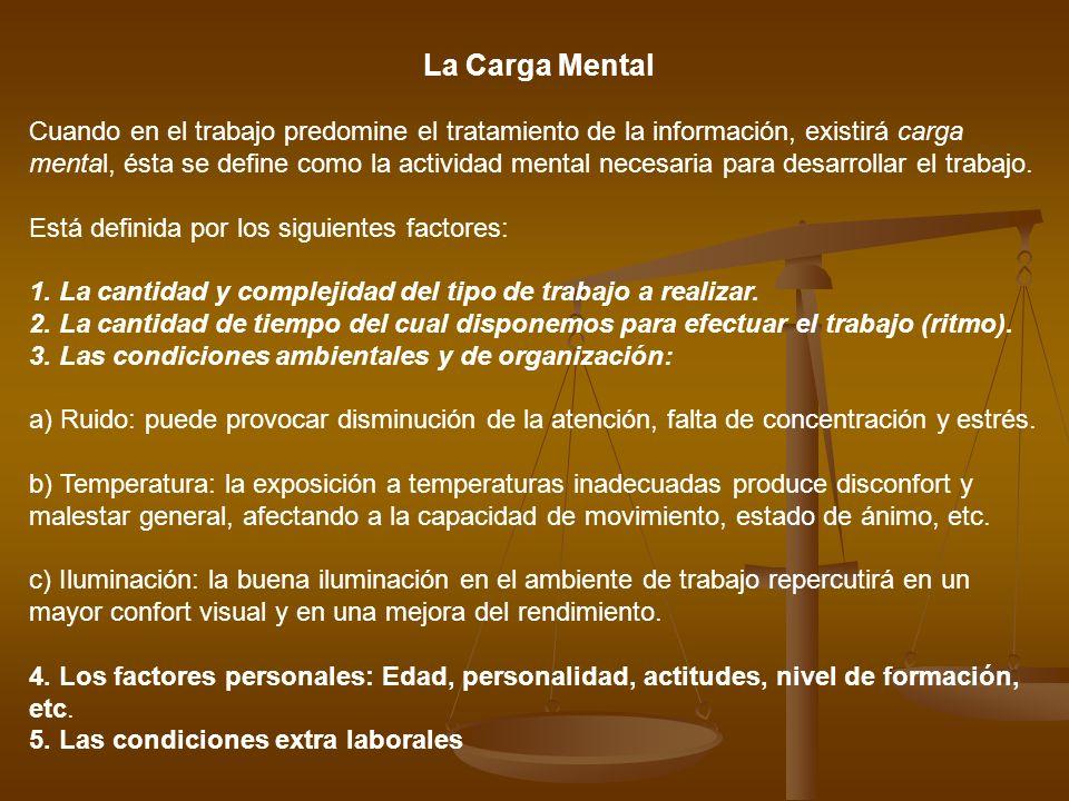 La Carga Mental