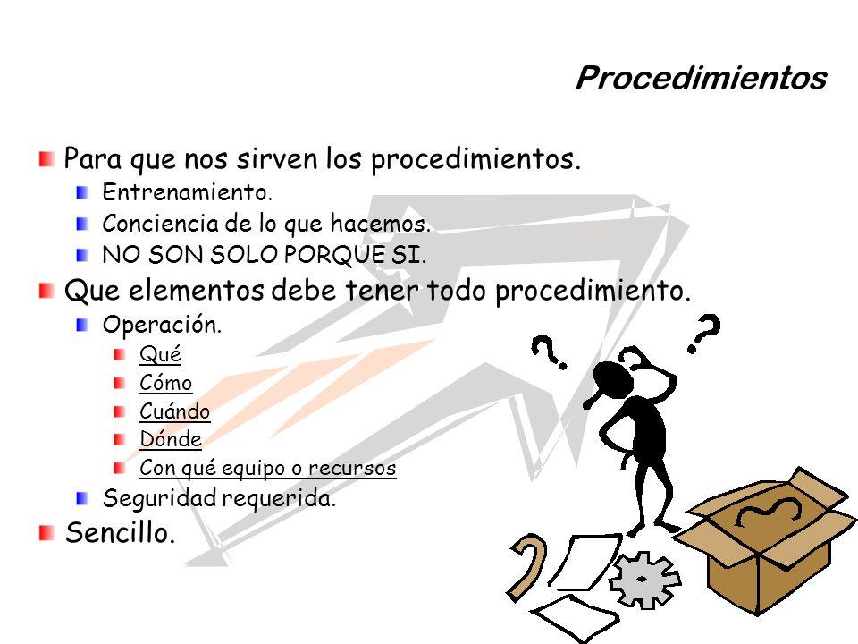Procedimientos Para que nos sirven los procedimientos.