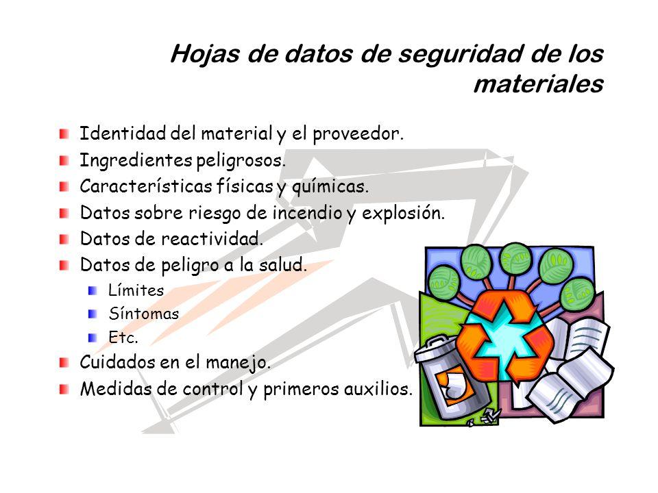 Hojas de datos de seguridad de los materiales