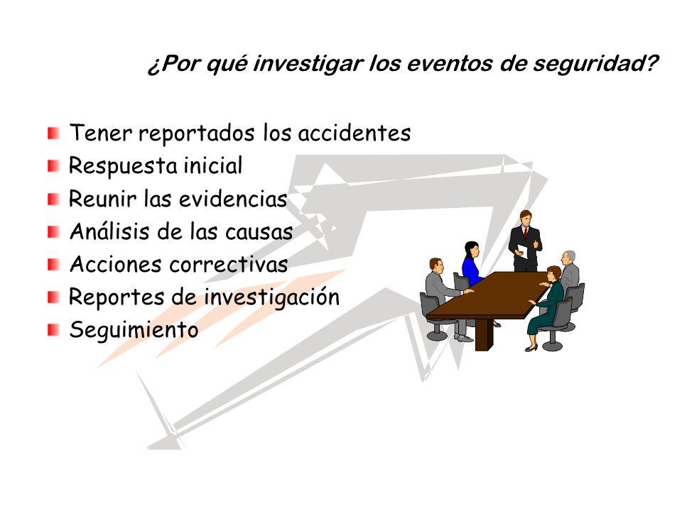 ¿Por qué investigar los eventos de seguridad