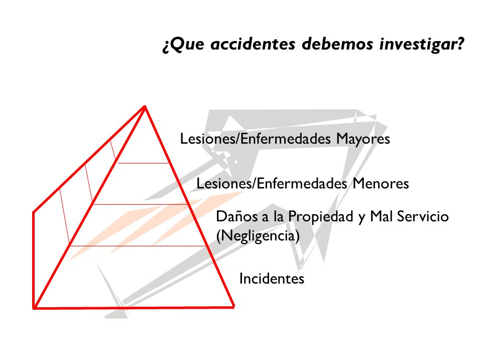 ¿Que accidentes debemos investigar