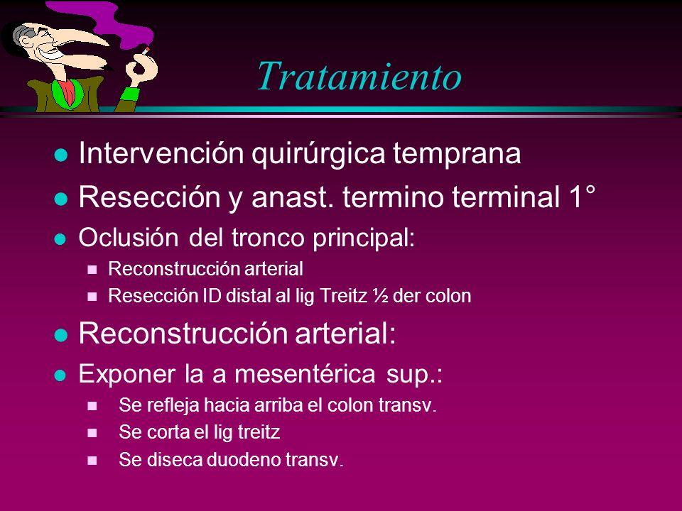 Tratamiento Intervención quirúrgica temprana