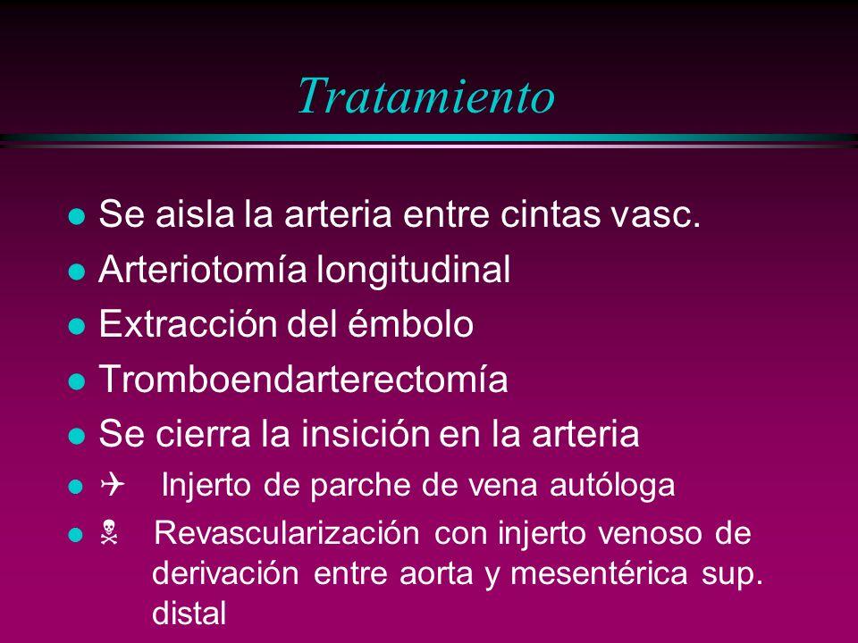 Tratamiento Se aisla la arteria entre cintas vasc.