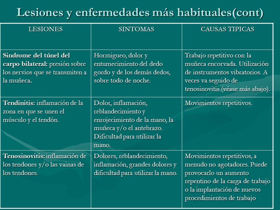 Lesiones y enfermedades más habituales(cont)