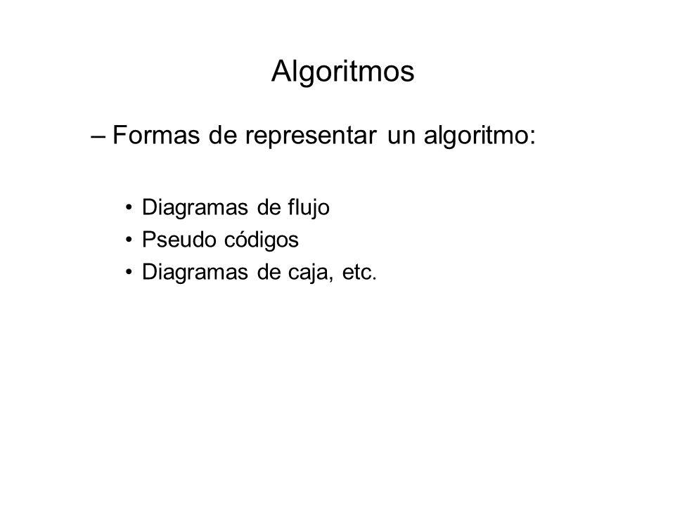 Algoritmos Formas de representar un algoritmo: Diagramas de flujo