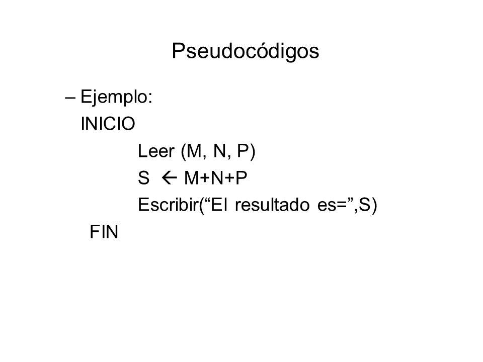 Pseudocódigos Ejemplo: INICIO Leer (M, N, P) S  M+N+P