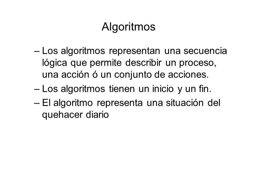 Algoritmos Los algoritmos representan una secuencia lógica que permite describir un proceso, una acción ó un conjunto de acciones.
