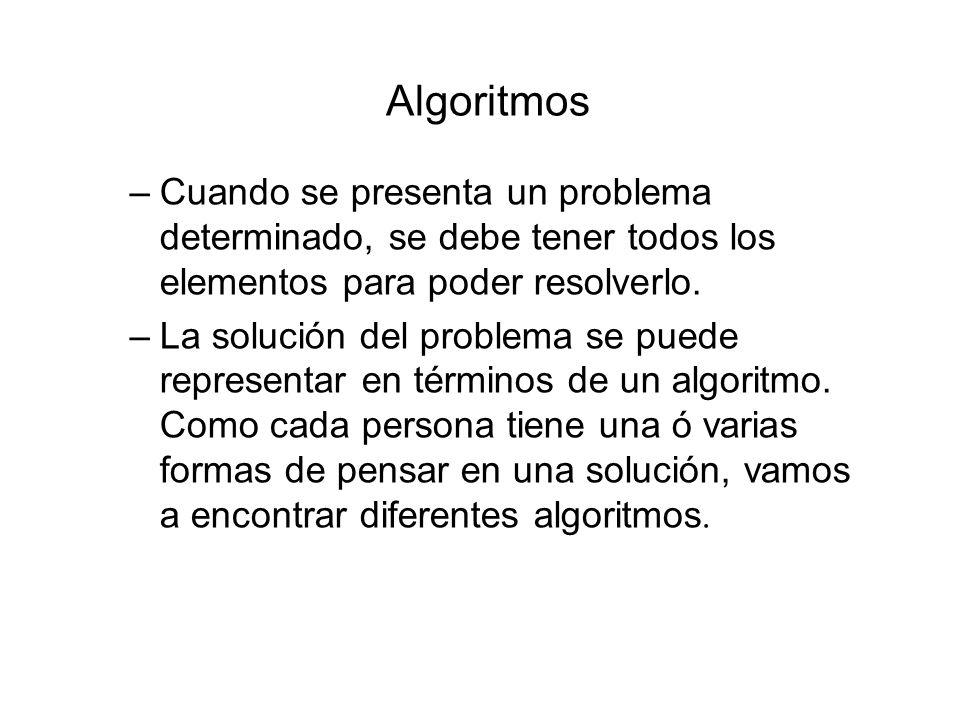 Algoritmos Cuando se presenta un problema determinado, se debe tener todos los elementos para poder resolverlo.