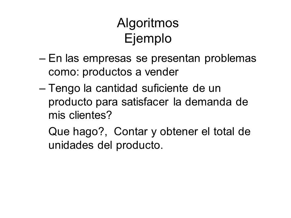Algoritmos Ejemplo En las empresas se presentan problemas como: productos a vender.
