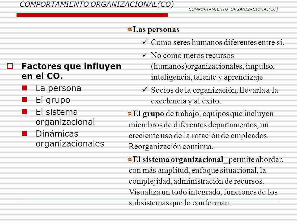 COMPORTAMIENTO ORGANIZACIONAL(CO)