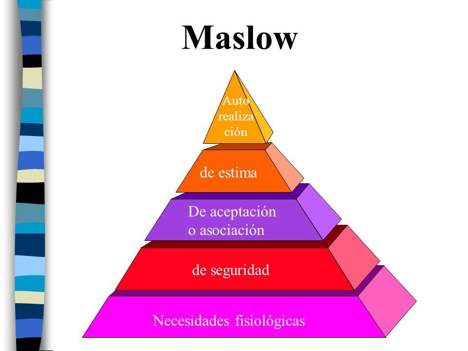 Maslow de estima De aceptación o asociación de seguridad