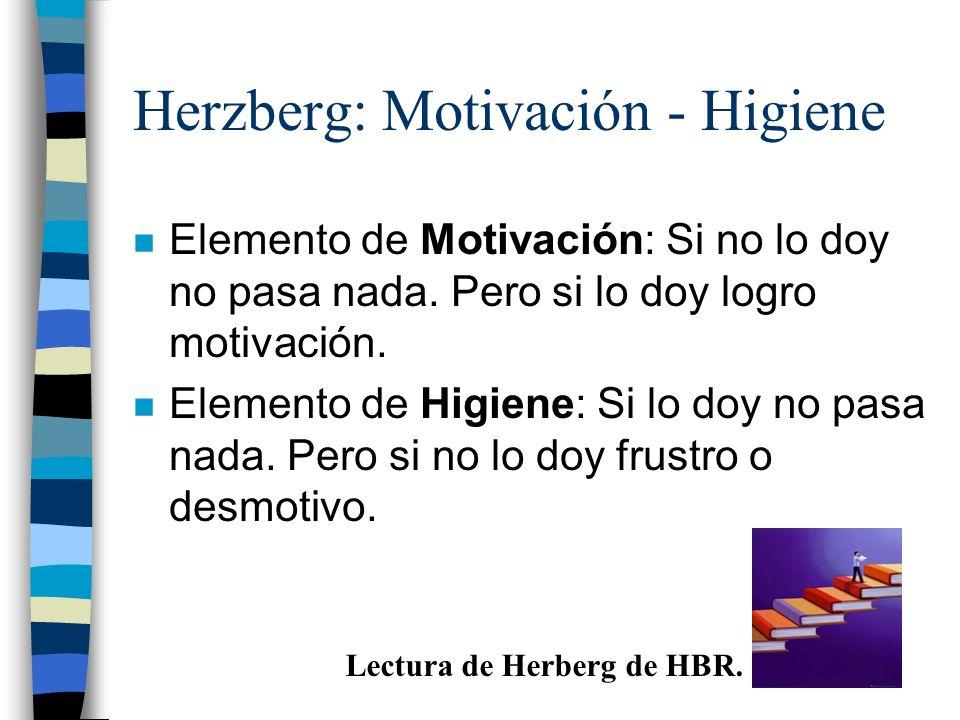 Herzberg: Motivación - Higiene