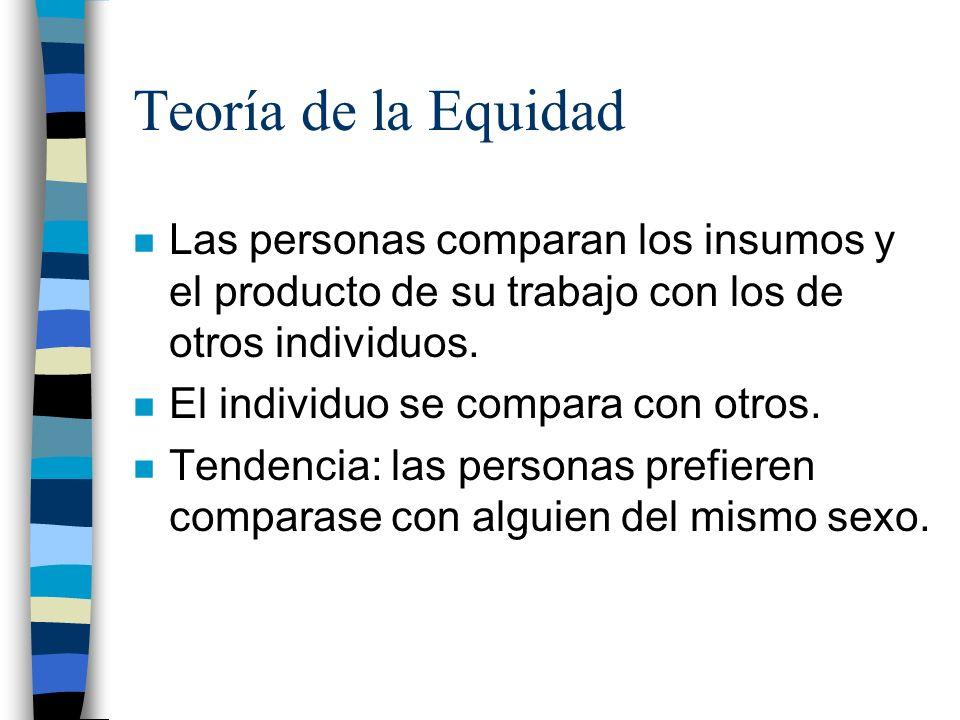 Teoría de la Equidad Las personas comparan los insumos y el producto de su trabajo con los de otros individuos.