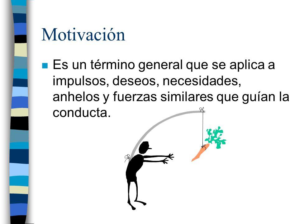 Motivación Es un término general que se aplica a impulsos, deseos, necesidades, anhelos y fuerzas similares que guían la conducta.