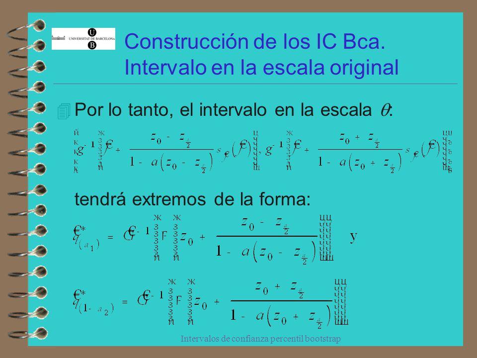 Construcción de los IC Bca. Intervalo en la escala original