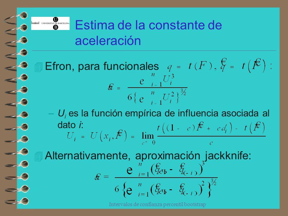 Estima de la constante de aceleración