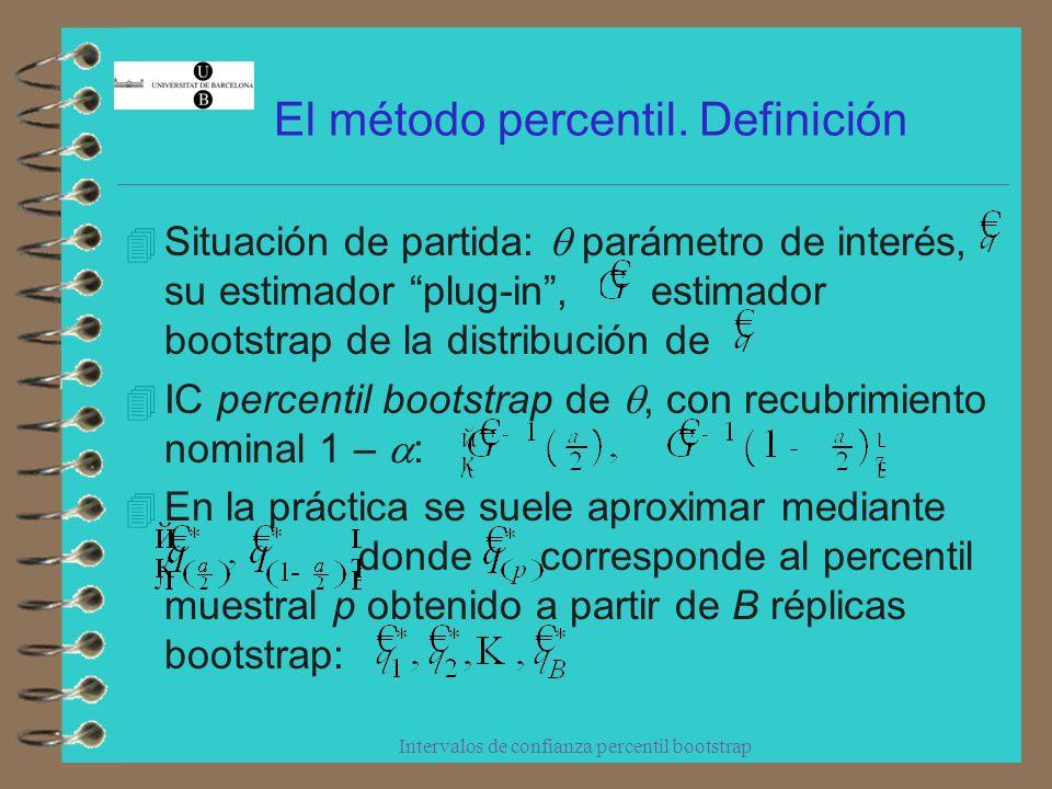 El método percentil. Definición