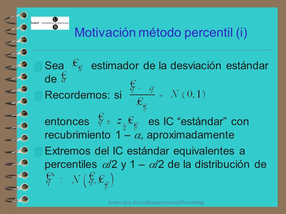 Motivación método percentil (i)