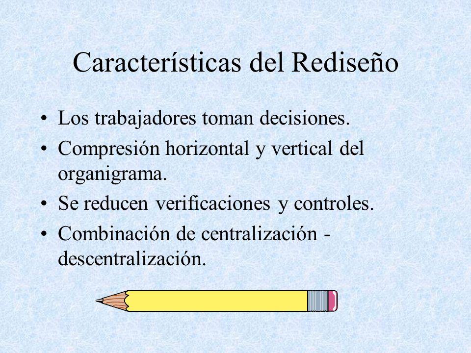 Características del Rediseño