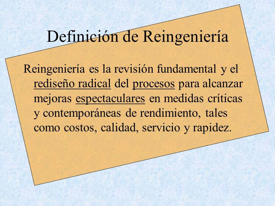 Definición de Reingeniería