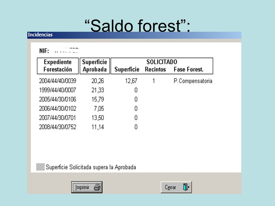 Saldo forest :