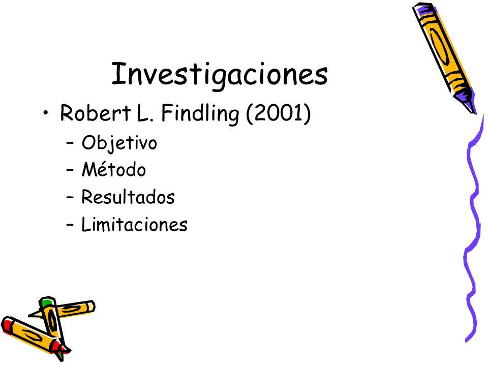Investigaciones Robert L. Findling (2001) Objetivo Método Resultados