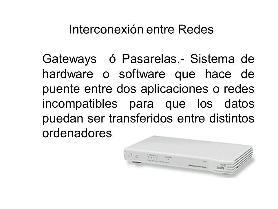 Interconexión entre Redes