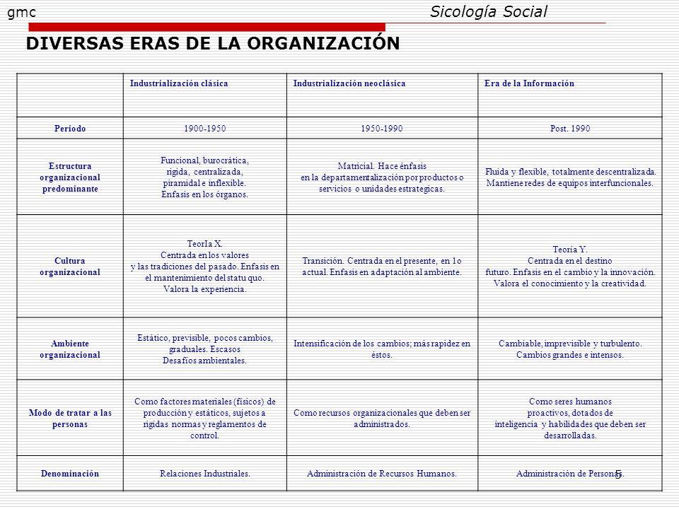DIVERSAS ERAS DE LA ORGANIZACIÓN