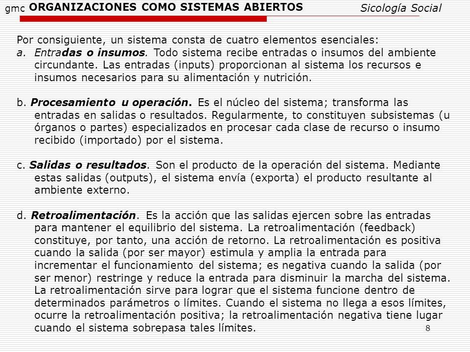 ORGANIZACIONES COMO SISTEMAS ABIERTOS Sicología Social