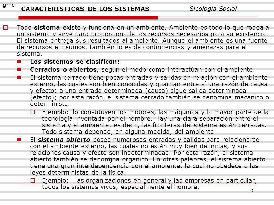 CARACTERISTICAS DE LOS SISTEMAS